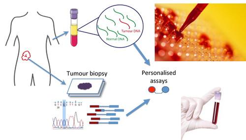 Liquid_biopsy9